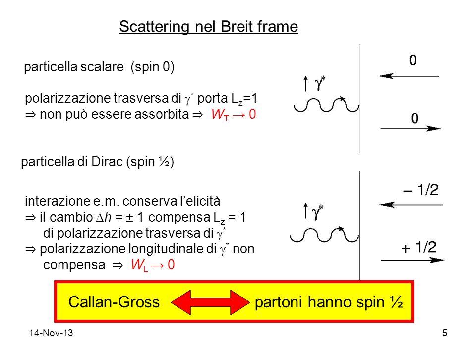 14-Nov-135 Scattering nel Breit frame particella scalare (spin 0) polarizzazione trasversa di * porta L z =1 non può essere assorbita W T 0 particella di Dirac (spin ½) interazione e.m.