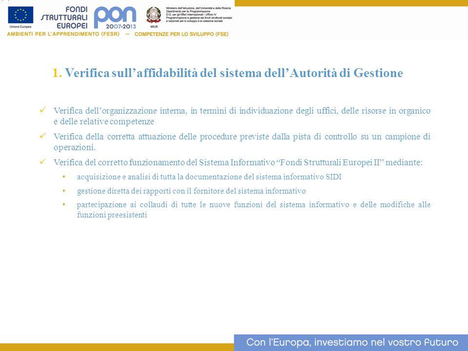 1. Verifica sullaffidabilità del sistema dellAutorità di Gestione Verifica dellorganizzazione interna, in termini di individuazione degli uffici, dell