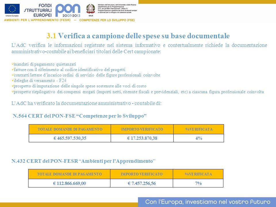 3.1 Verifica a campione delle spese su base documentale LAdC verifica le informazioni registrate nel sistema informativo e contestualmente richiede la
