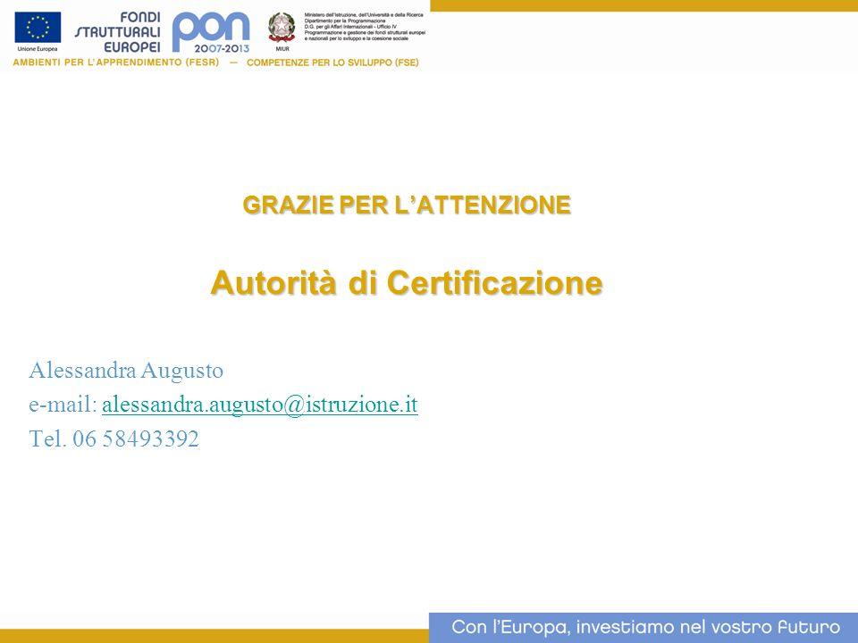 GRAZIE PER LATTENZIONE Autorità di Certificazione Alessandra Augusto e-mail: alessandra.augusto@istruzione.italessandra.augusto@istruzione.it Tel. 06