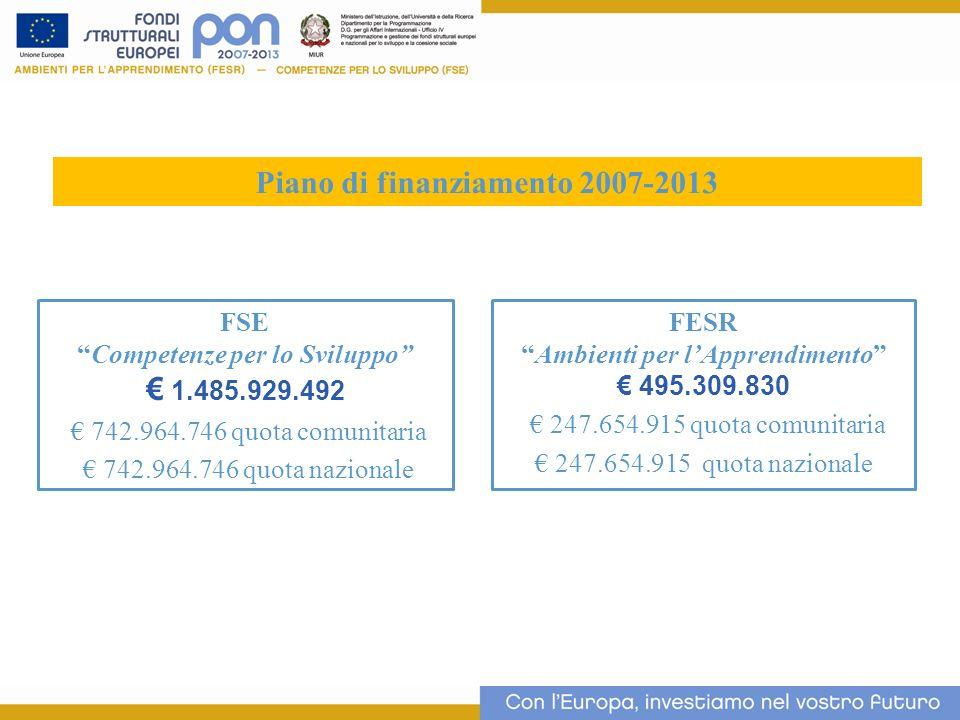 FESR Ambienti per lApprendimento 495.309.830 247.654.915 quota comunitaria 247.654.915 quota nazionale FSE Competenze per lo Sviluppo 1.485.929.492 74