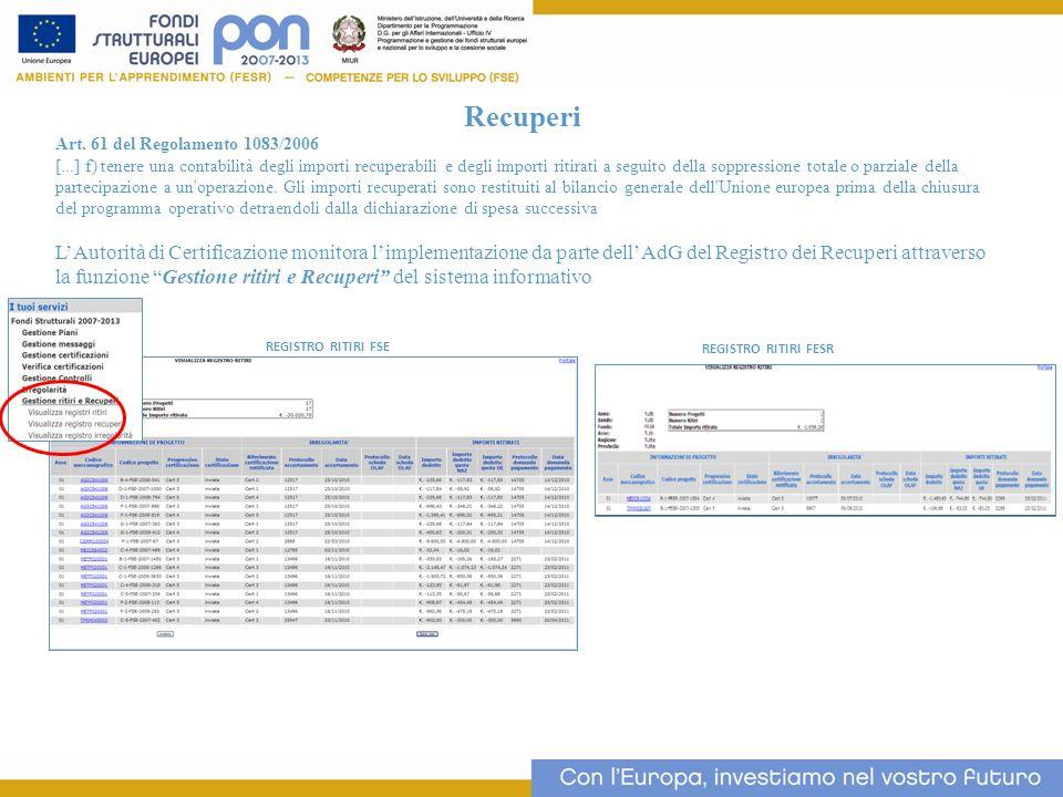 Recuperi Art. 61 del Regolamento 1083/2006 [...] f) tenere una contabilità degli importi recuperabili e degli importi ritirati a seguito della soppres