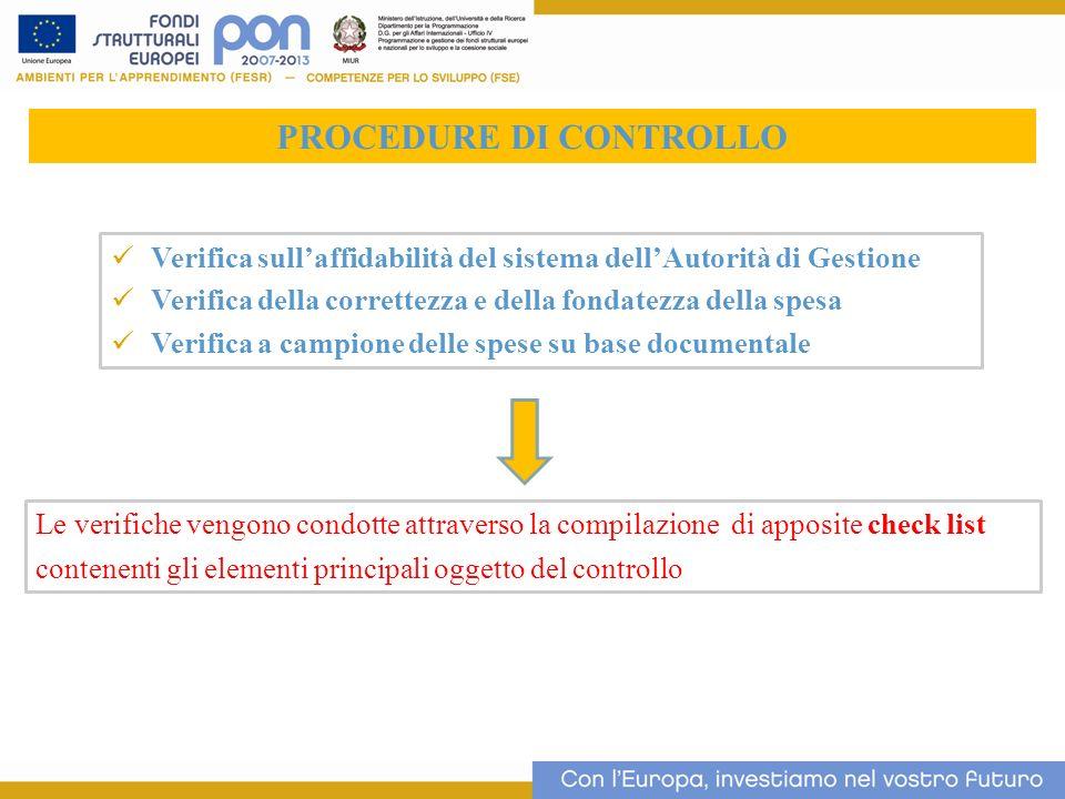 Verifica sullaffidabilità del sistema dellAutorità di Gestione Verifica della correttezza e della fondatezza della spesa Verifica a campione delle spe