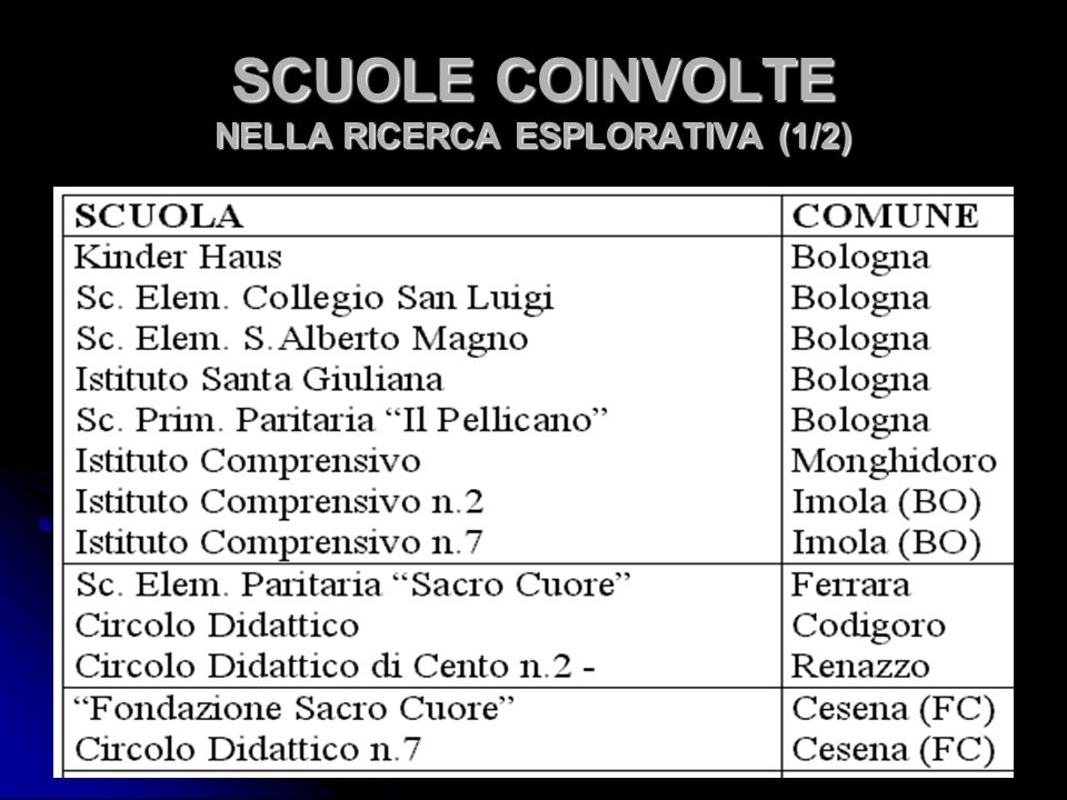 SCUOLE COINVOLTE NELLA RICERCA ESPLORATIVA (1/2)