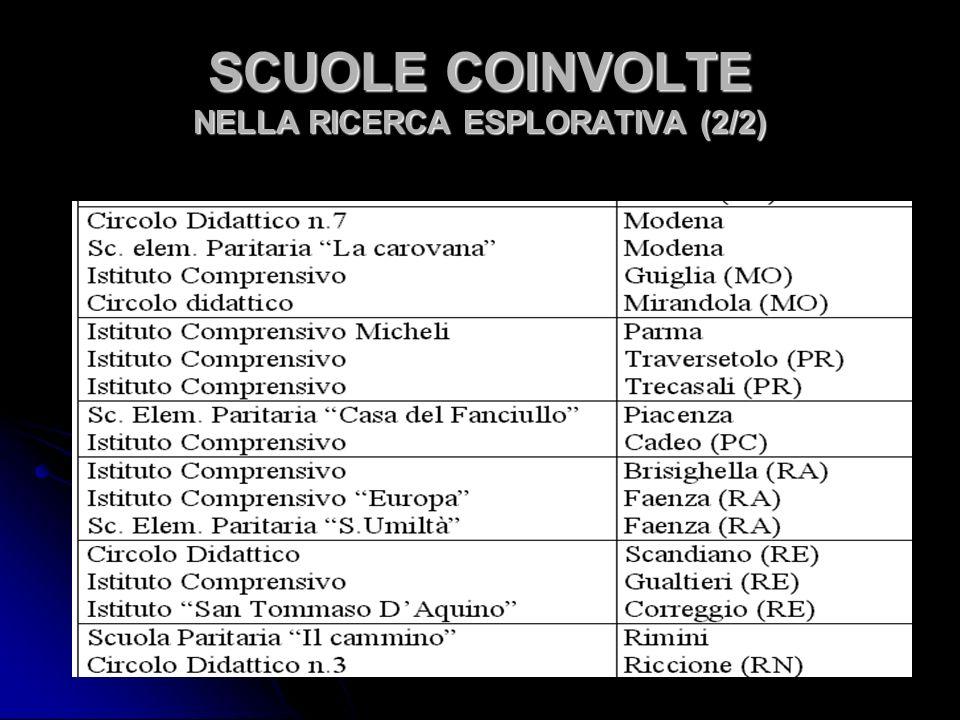 SCUOLE COINVOLTE NELLA RICERCA ESPLORATIVA (2/2)