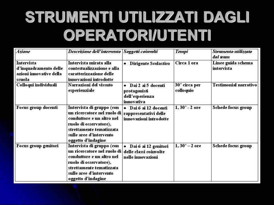 STRUMENTI UTILIZZATI DAGLI OPERATORI/UTENTI