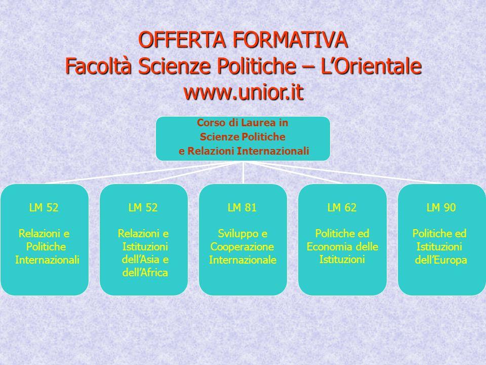 OFFERTA FORMATIVA Facoltà Scienze Politiche – LOrientale www.unior.it Corso di Laurea in Scienze Politiche e Relazioni Internazionali LM 52 Relazioni
