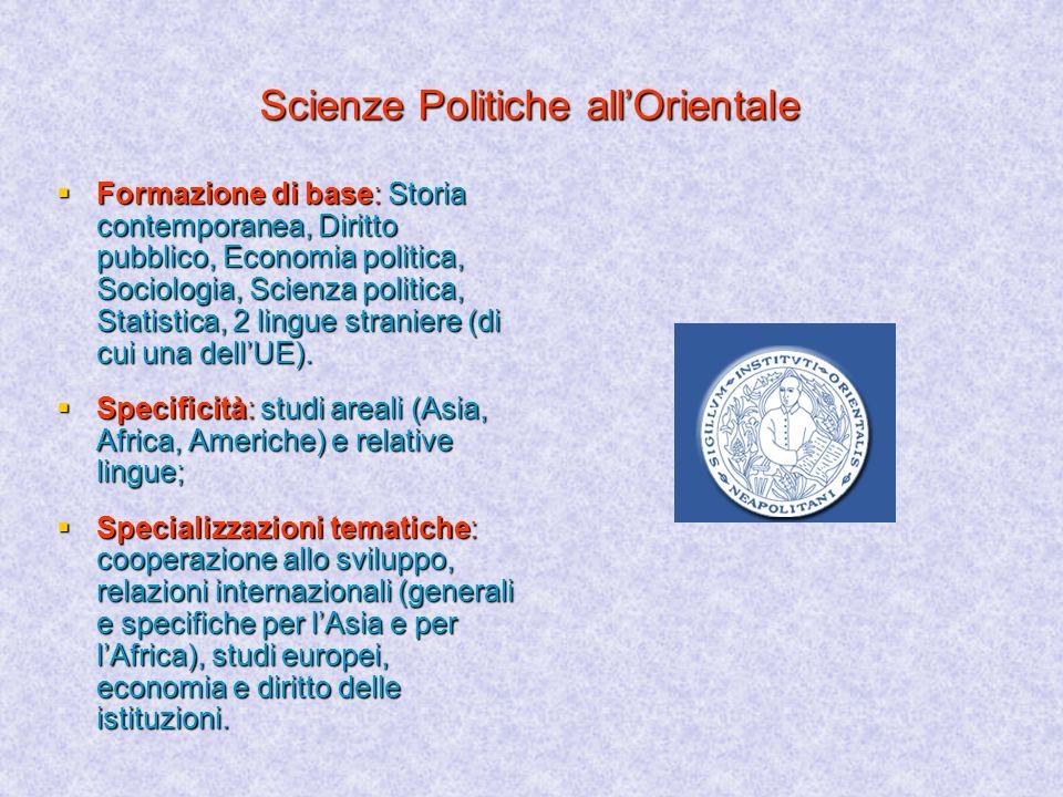 Scienze Politiche allOrientale Formazione di base: Storia contemporanea, Diritto pubblico, Economia politica, Sociologia, Scienza politica, Statistica