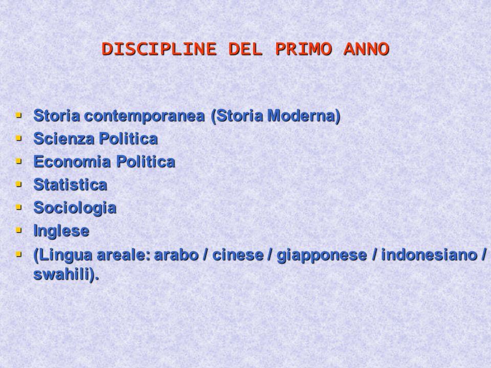 DISCIPLINE DEL PRIMO ANNO Storia contemporanea (Storia Moderna) Storia contemporanea (Storia Moderna) Scienza Politica Scienza Politica Economia Polit