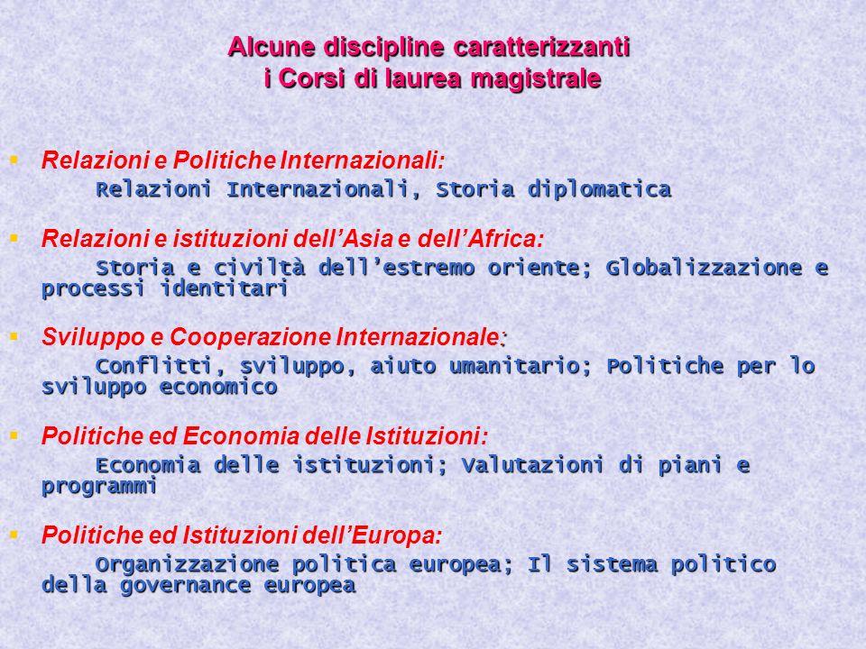 Alcune discipline caratterizzanti i Corsi di laurea magistrale Relazioni e Politiche Internazionali: Relazioni Internazionali, Storia diplomatica Rela