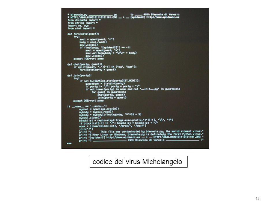 codice del virus Michelangelo 15