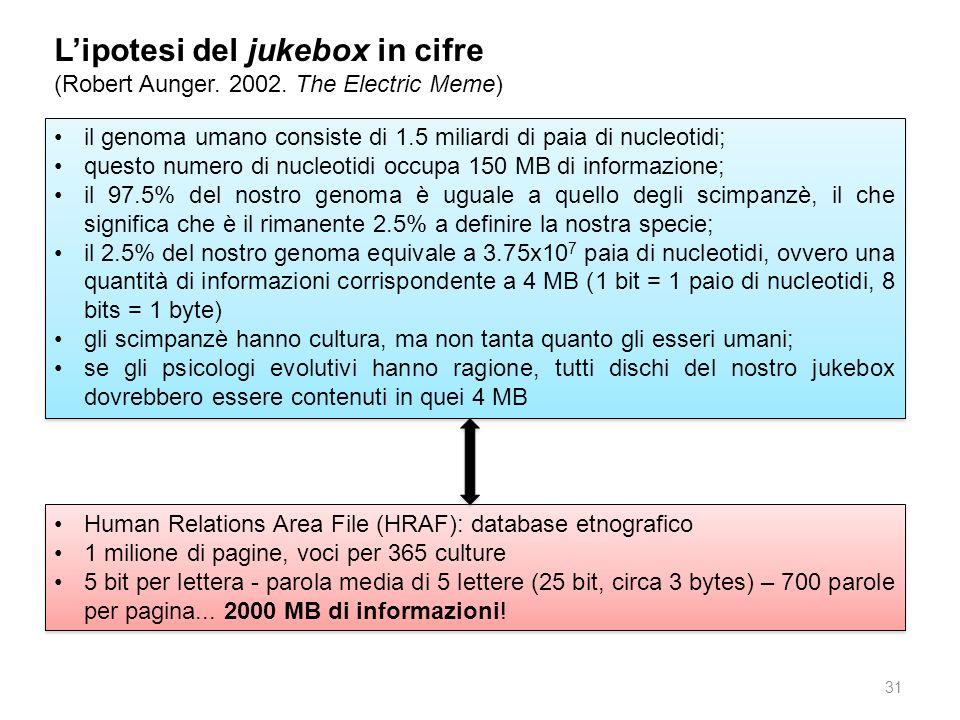 Lipotesi del jukebox in cifre (Robert Aunger. 2002. The Electric Meme) il genoma umano consiste di 1.5 miliardi di paia di nucleotidi; questo numero d