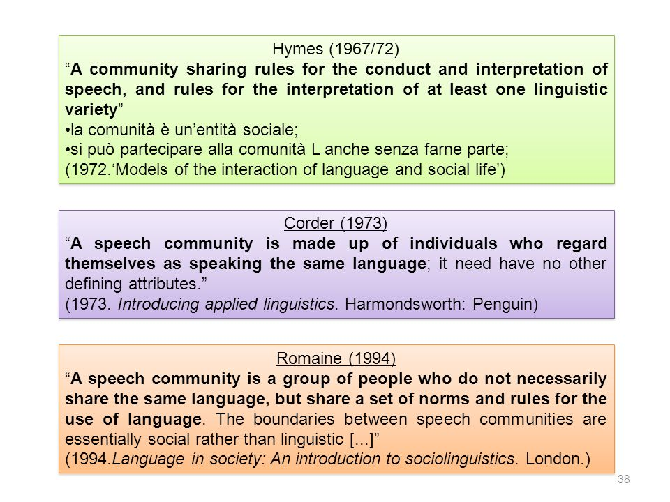 Romaine (1994) A speech community is a group of people who do not necessarily share the same language, but share a set of norms and rules for the use