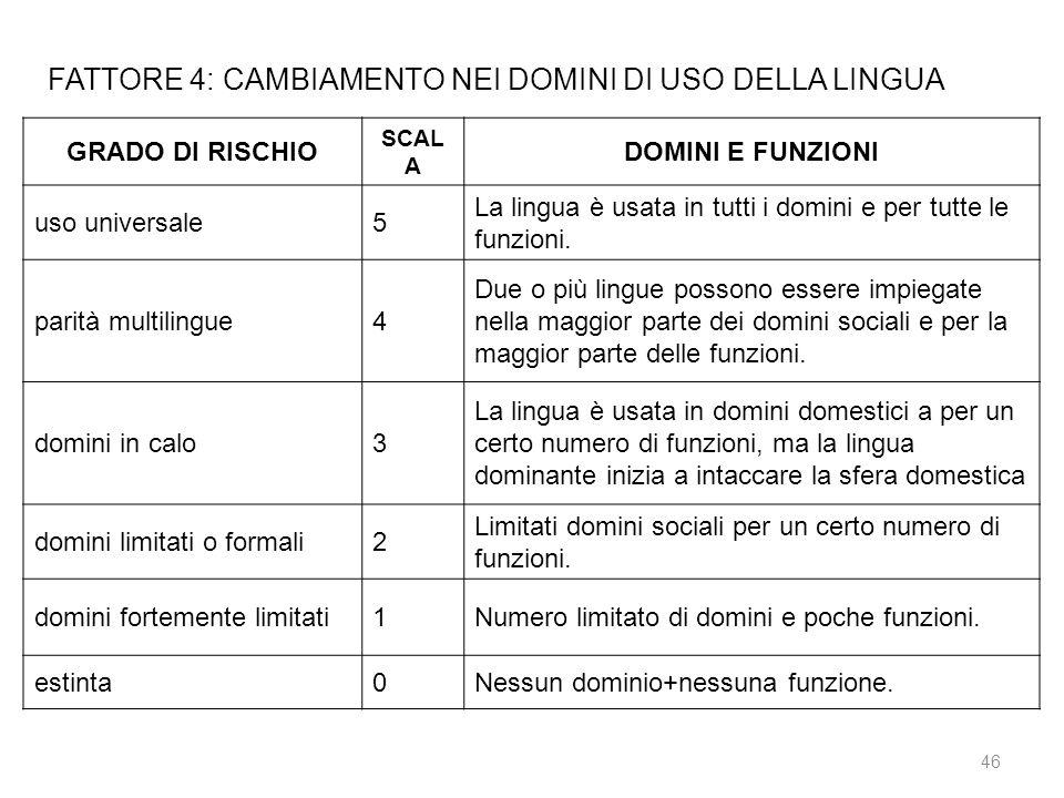 GRADO DI RISCHIO SCAL A DOMINI E FUNZIONI uso universale5 La lingua è usata in tutti i domini e per tutte le funzioni. parità multilingue4 Due o più l