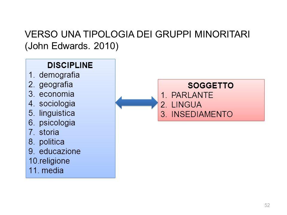 VERSO UNA TIPOLOGIA DEI GRUPPI MINORITARI (John Edwards. 2010) DISCIPLINE 1.demografia 2.geografia 3.economia 4.sociologia 5.linguistica 6.psicologia