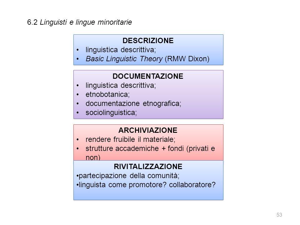 6.2 Linguisti e lingue minoritarie DESCRIZIONE linguistica descrittiva; Basic Linguistic Theory (RMW Dixon) DESCRIZIONE linguistica descrittiva; Basic