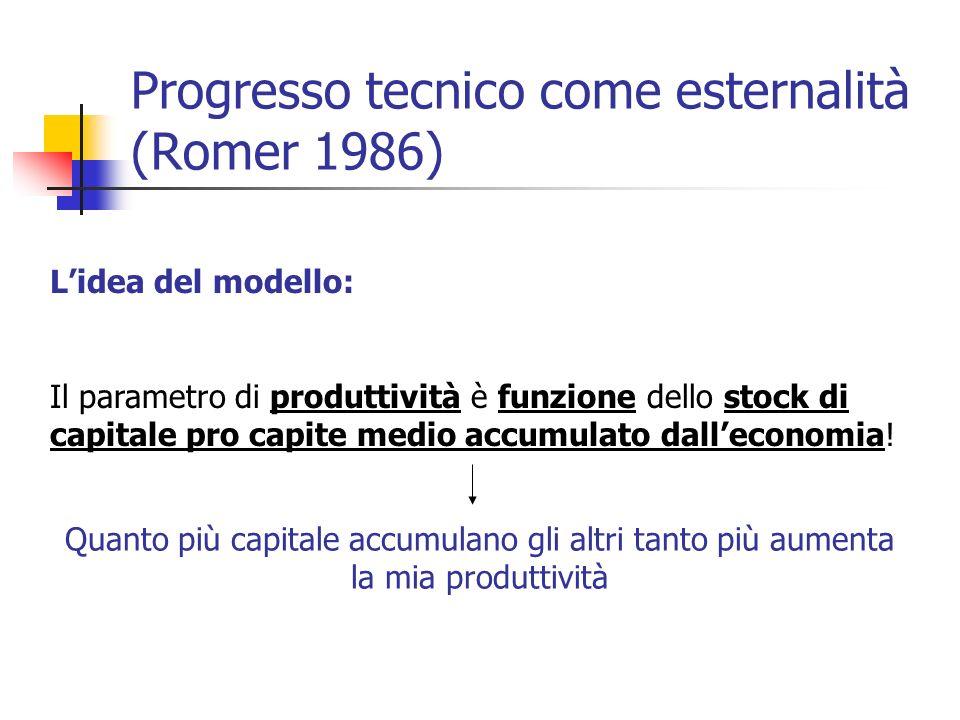 Progresso tecnico come esternalità (Romer 1986) Lidea del modello: Il parametro di produttività è funzione dello stock di capitale pro capite medio ac