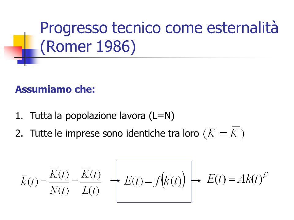 Progresso tecnico come esternalità (Romer 1986) Assumiamo che: 1.Tutta la popolazione lavora (L=N) 2.Tutte le imprese sono identiche tra loro