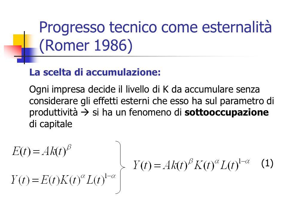 Progresso tecnico come esternalità (Romer 1986) La scelta di accumulazione: Ogni impresa decide il livello di K da accumulare senza considerare gli ef