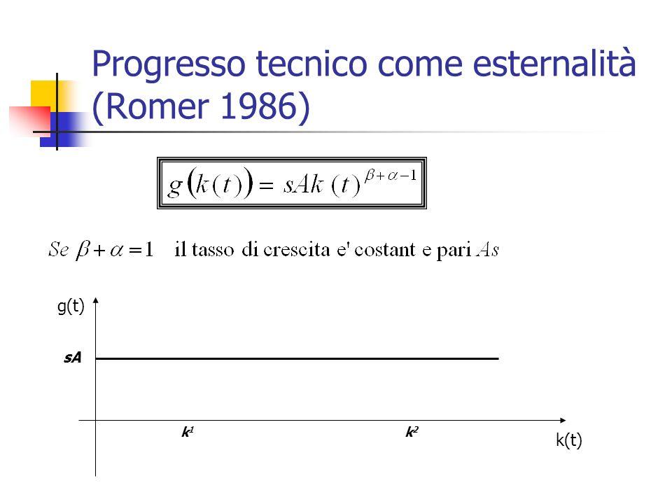 Progresso tecnico come esternalità (Romer 1986) k1k1 k2k2 k(t) g(t) sA