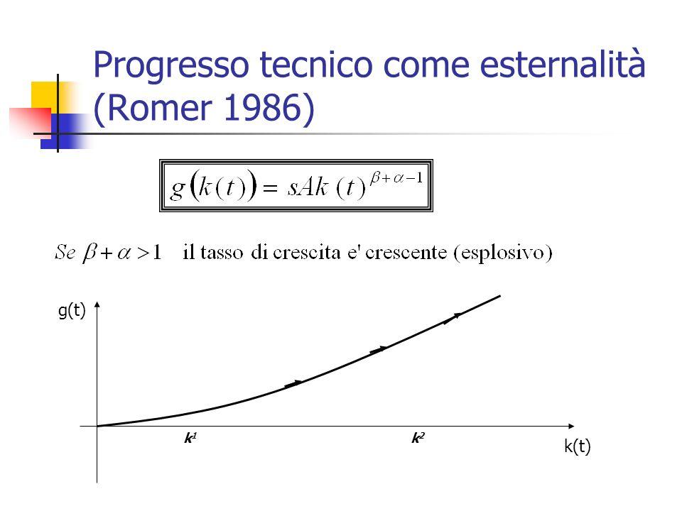 Progresso tecnico come esternalità (Romer 1986) k1k1 k2k2 k(t) g(t)