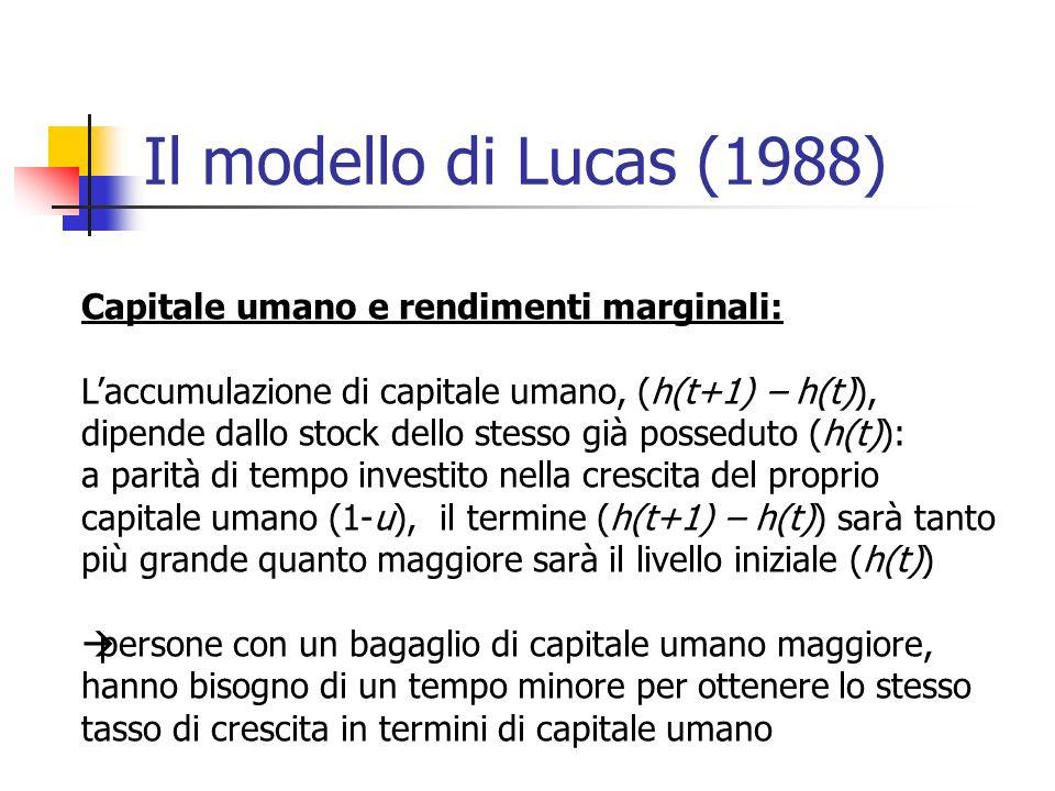 Il modello di Lucas (1988) Capitale umano e rendimenti marginali: Laccumulazione di capitale umano, (h(t+1) – h(t)), dipende dallo stock dello stesso