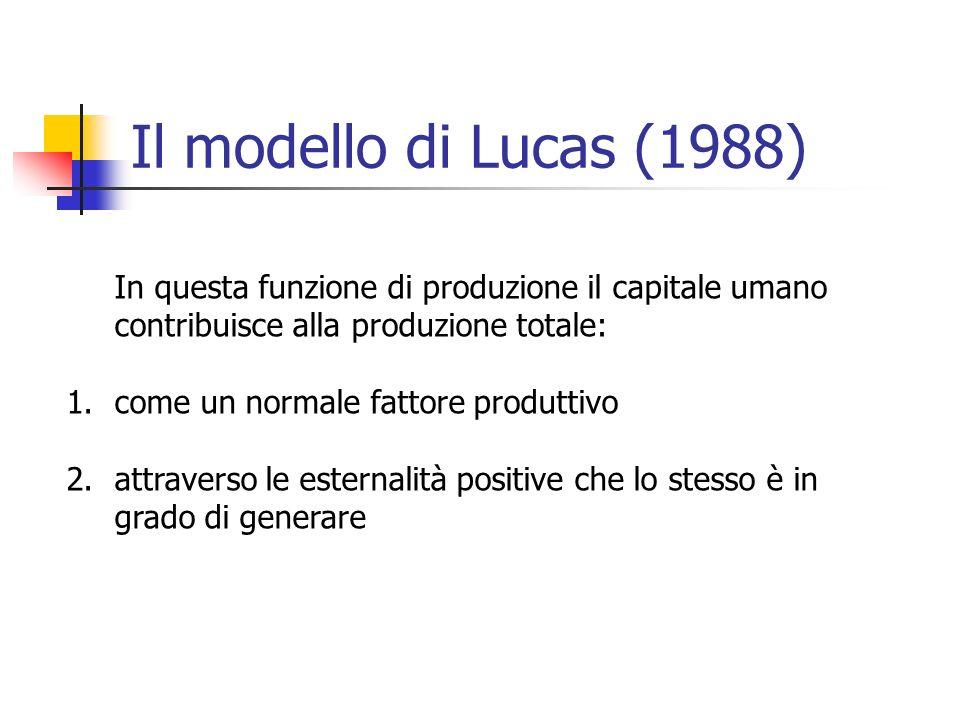 Il modello di Lucas (1988) In questa funzione di produzione il capitale umano contribuisce alla produzione totale: 1.come un normale fattore produttiv