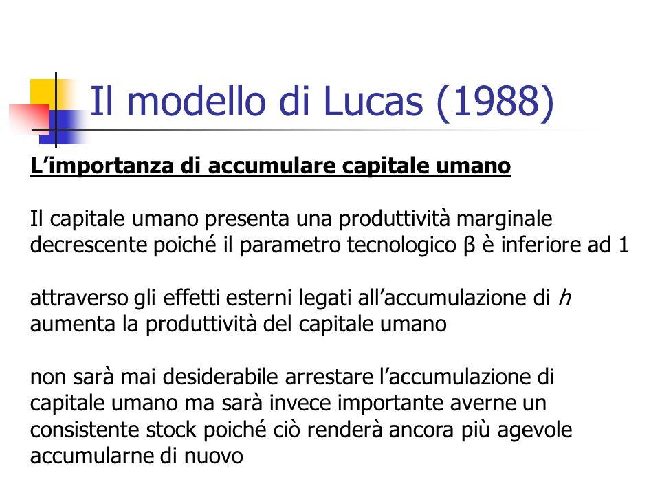 Il modello di Lucas (1988) Limportanza di accumulare capitale umano Il capitale umano presenta una produttività marginale decrescente poiché il parame