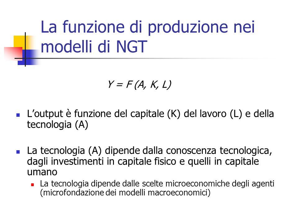 La funzione di produzione nei modelli di NGT Tra le ipotesi standard dei modelli di crescita endogena vi è senza dubbio la considerazione di rendimenti costanti di scala tanto nel fattore lavoro che nel capitale.