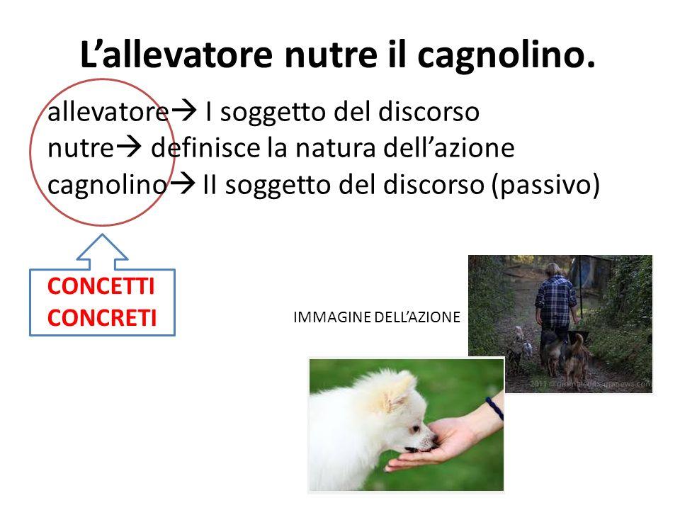 Lallevatore nutre il cagnolino. allevatore I soggetto del discorso nutre definisce la natura dellazione cagnolino II soggetto del discorso (passivo) C