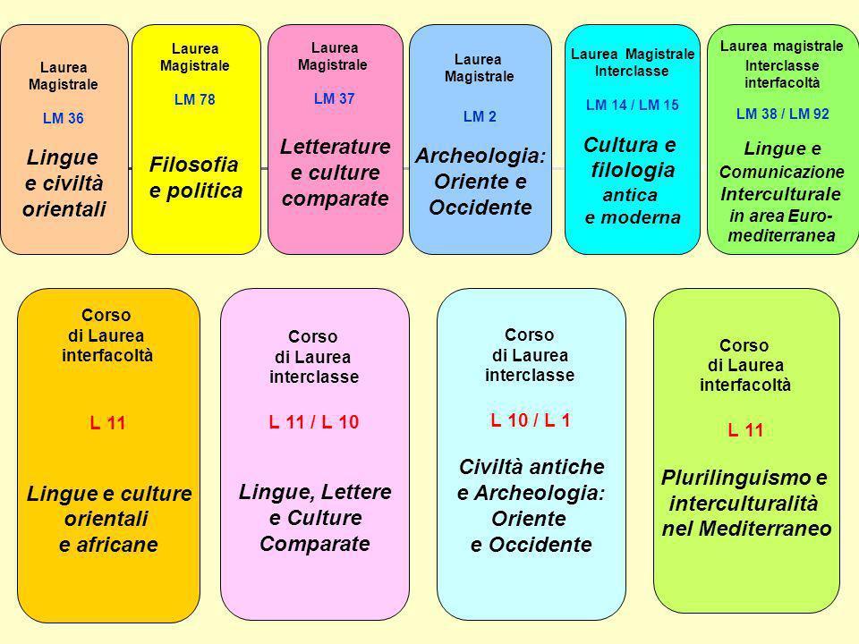 Corso di Laurea interclasse L 11 / L 10 Lingue, Lettere e Culture Comparate Corso di Laurea interfacoltà L 11 Lingue e culture orientali e africane Co