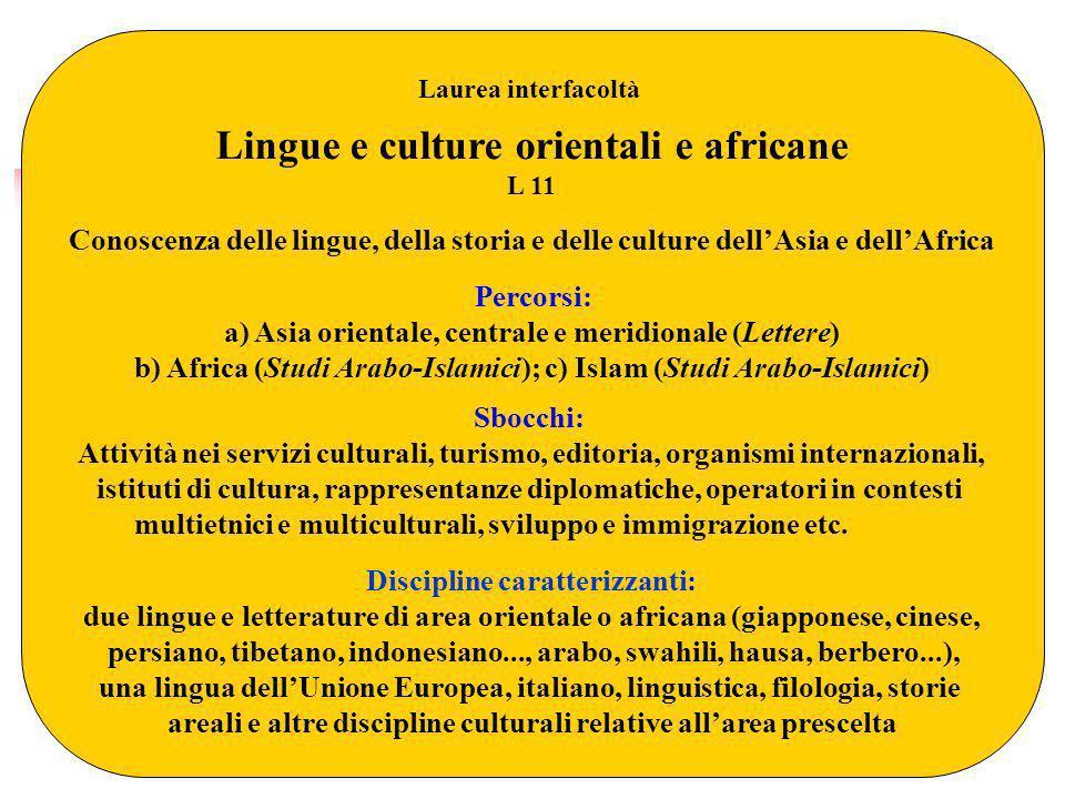 Laurea interfacoltà Lingue e culture orientali e africane L 11 Conoscenza delle lingue, della storia e delle culture dellAsia e dellAfrica Percorsi: a