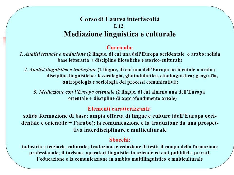 Corso di Laurea interfacoltà L 12 Mediazione linguistica e culturale Curricula: 1. Analisi testuale e traduzione (2 lingue, di cui una dellEuropa occi