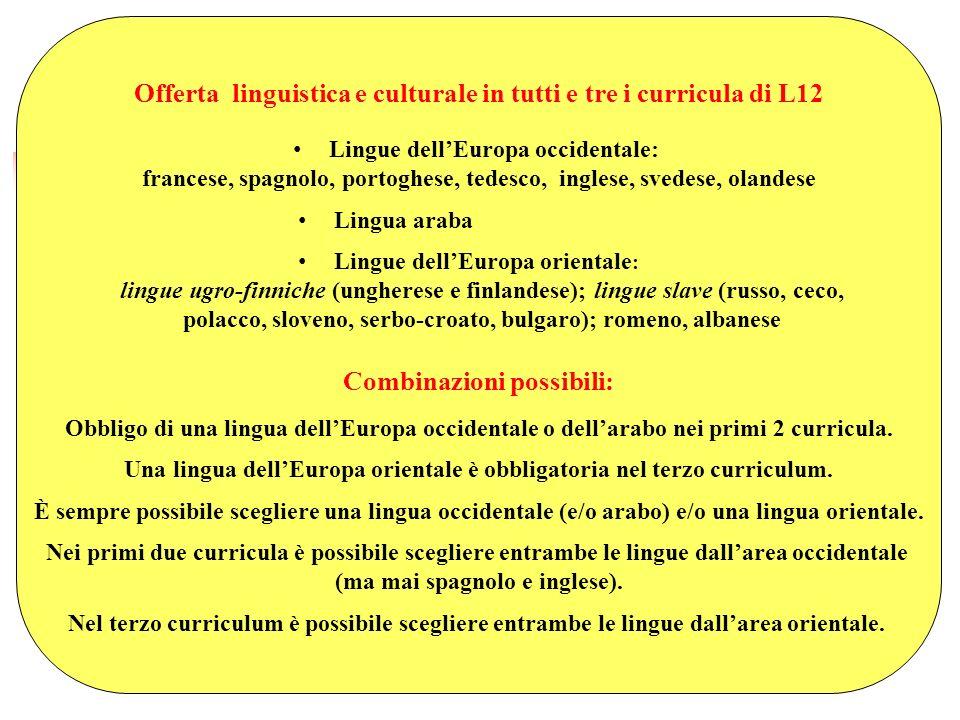 Offerta linguistica e culturale in tutti e tre i curricula di L12 Lingue dellEuropa occidentale: francese, spagnolo, portoghese, tedesco, inglese, sve