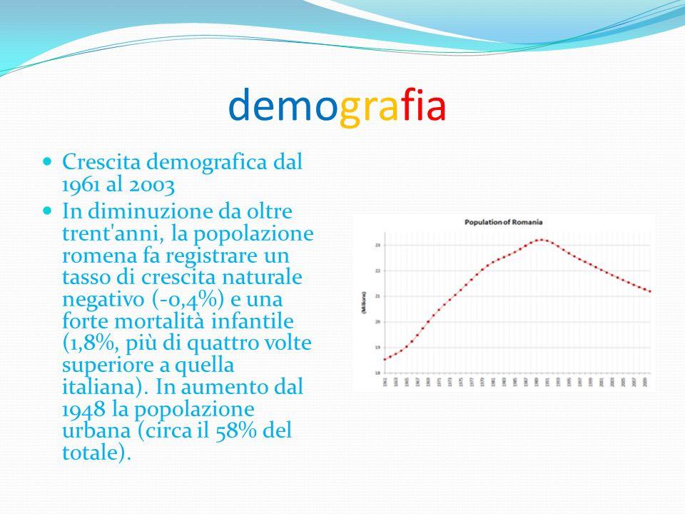 demografia Crescita demografica dal 1961 al 2003 In diminuzione da oltre trent'anni, la popolazione romena fa registrare un tasso di crescita naturale