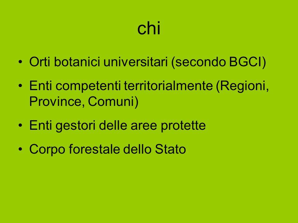 chi Orti botanici universitari (secondo BGCI) Enti competenti territorialmente (Regioni, Province, Comuni) Enti gestori delle aree protette Corpo fore