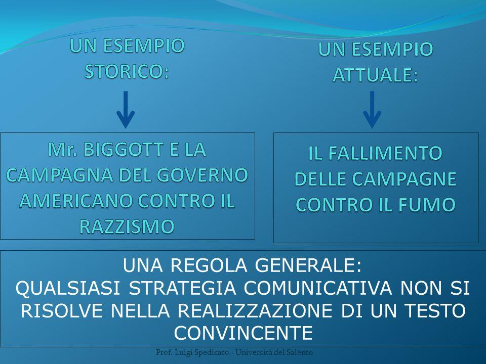Prof. Luigi Spedicato - Università del Salento UNA REGOLA GENERALE: QUALSIASI STRATEGIA COMUNICATIVA NON SI RISOLVE NELLA REALIZZAZIONE DI UN TESTO CO