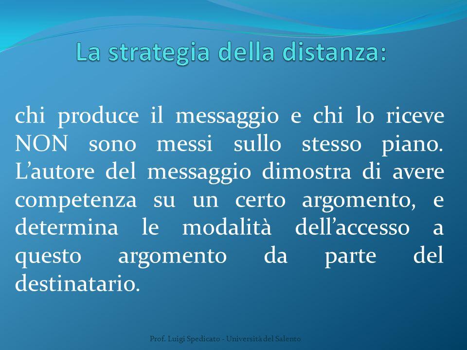 Prof. Luigi Spedicato - Università del Salento 2.2. La corrispondenza Data