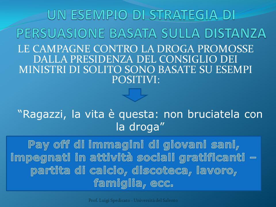 Prof.Luigi Spedicato - Università del Salento 2.2.