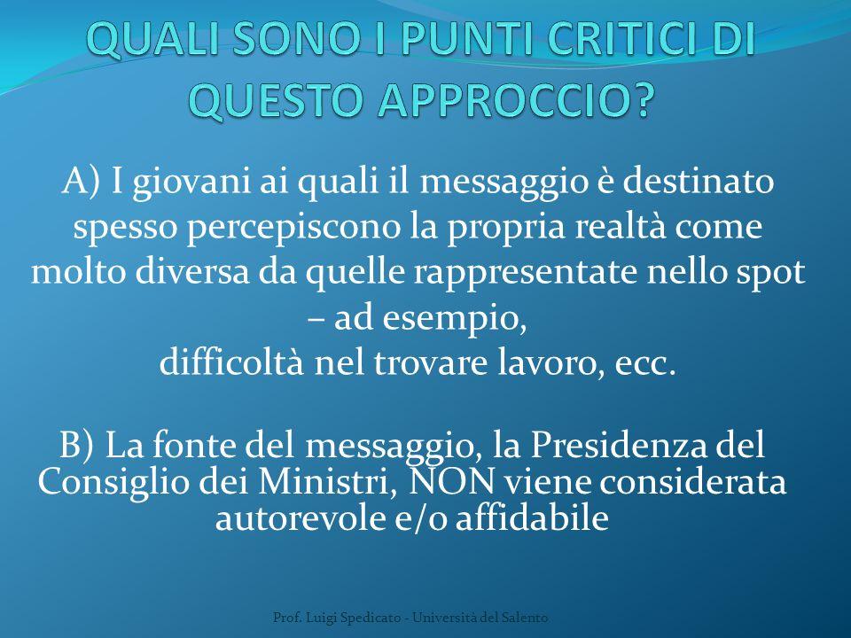 3. Scrivere il testo Prof. Luigi Spedicato - Università del Salento