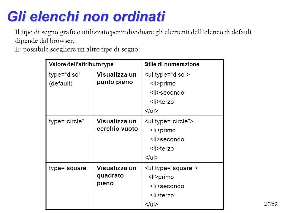 26/69 Gli elenchi non ordinati Esempio: primo elemento secondo elemento terzo elemento : unordered list è il tag da usare per aprire un elenco ordinat