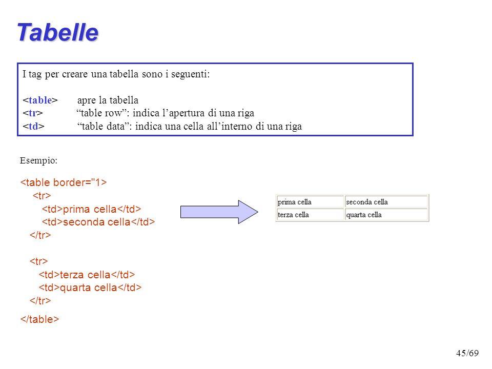 44/69 Le immagini: attributi align Influenza la disposizione dell'immagine rispetto al testo che la precede e la segue. Può assumere uno dei seguenti