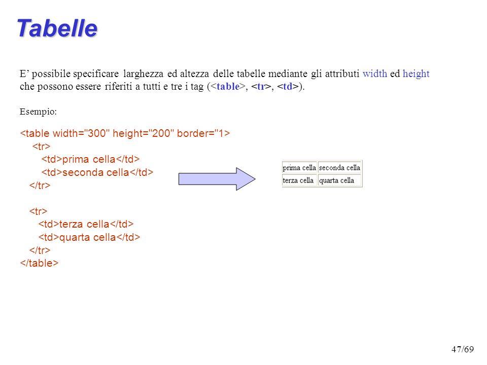 46/69 Tabelle: attributi border permette di specificare di quanti pixel deve essere il bordo delle tabelle. width definisce la larghezza della tabella