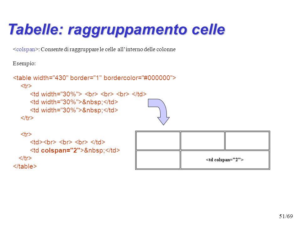 50/69 Tabelle Esempio Esempio di tabella n. Prodotti 1 Caffè 2 Tè Esempio di tabella n.Prodotti 1Caffè 2Tè