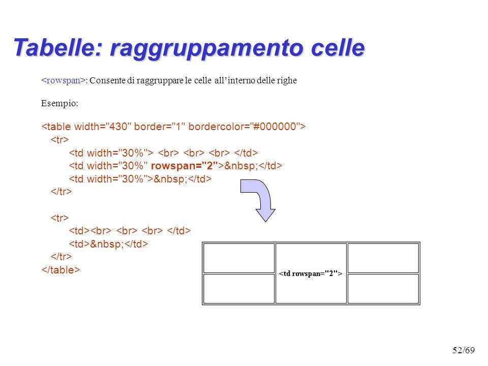 51/69 Tabelle: raggruppamento celle : Consente di raggruppare le celle allinterno delle colonne Esempio: