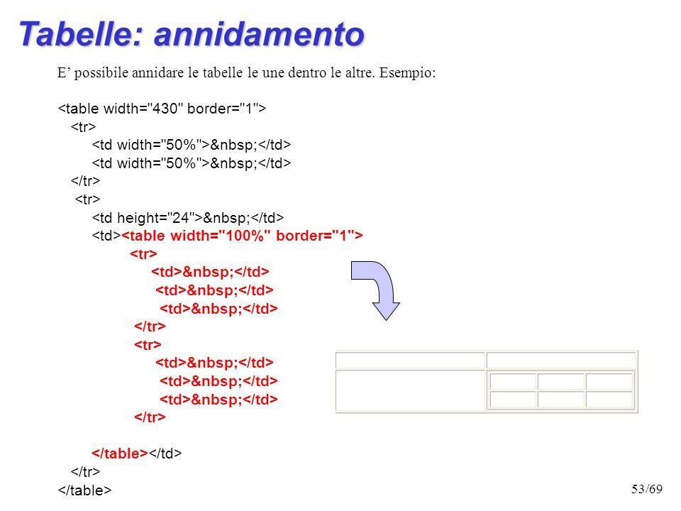 52/69 : Consente di raggruppare le celle allinterno delle righe Esempio: Tabelle: raggruppamento celle