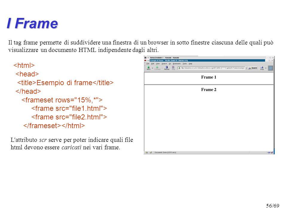 55/69 Testo scorrevole ……. Questo tag consente di rendere scorrevoli sia le scritte che le immagini Esempio CIAO Esempio Attributi Loop=n numero di it