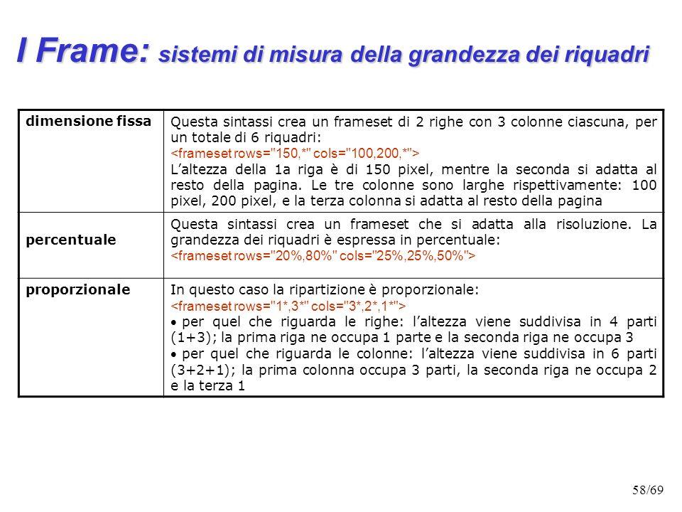57/69 I Frame Sebbene i documenti che riempiono i frame siano normali documenti HTML, il documento che contiene i frame non ha il tag all'interno del