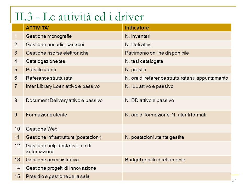 II.3 - Le attività ed i driver 17 ATTIVITAIndicatore 1Gestione monografieN.