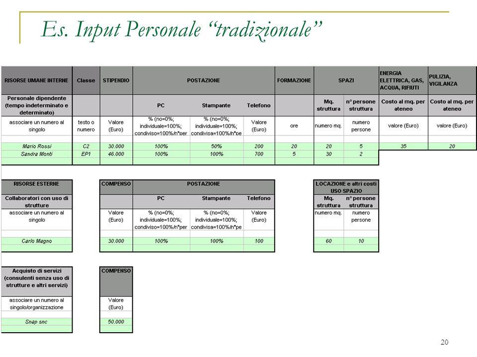 20 Es. Input Personale tradizionale